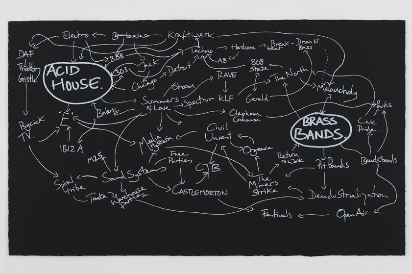 Jeremy Deller 'History of the World' Public View'